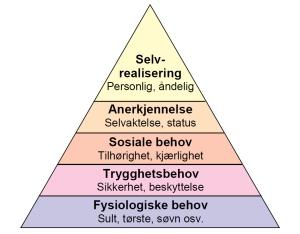 Begynn på bunnen og lev deg oppover i pyramiden.
